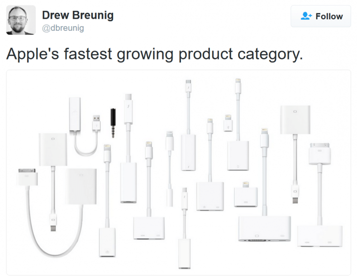 Apple's fastest growing product category.png