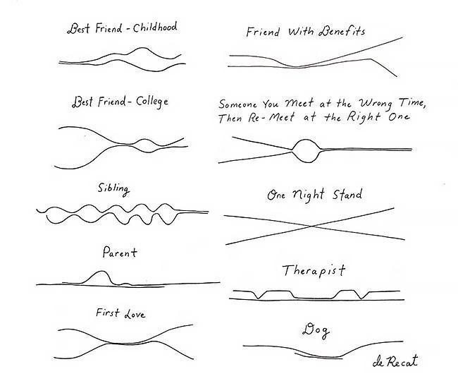 friendship lines