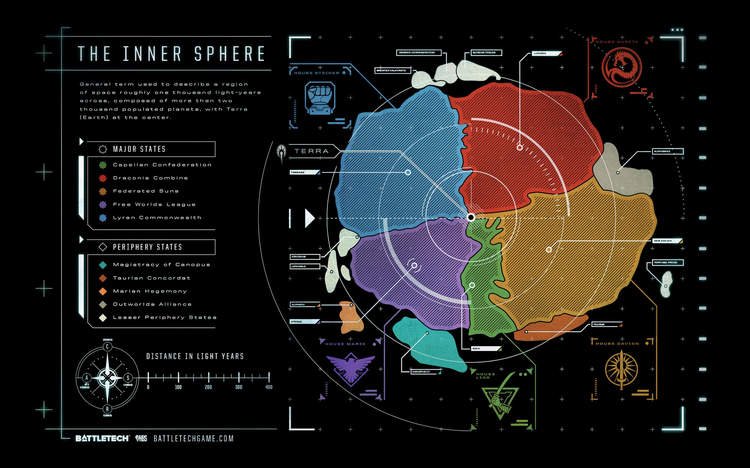 The Inner Sphere Circa 3025