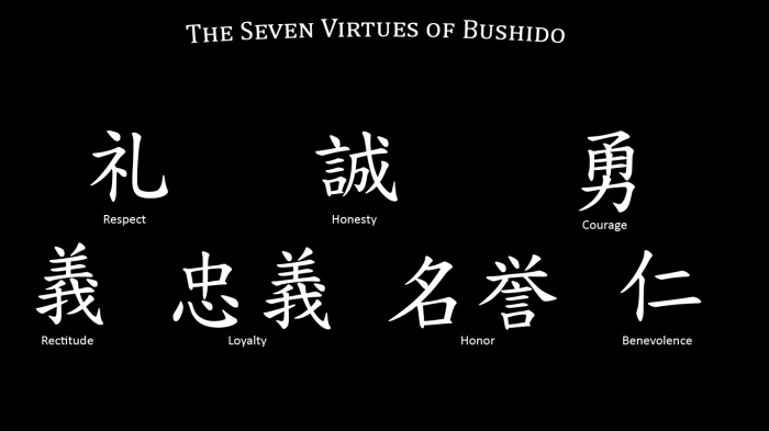 o655271 700x393 Seven Virtues of Bushido