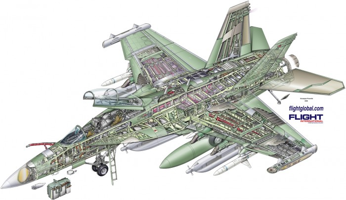 ea 18g growler cutaway 700x404 Growler cutaway Weapons wallpapers Technology Military illustration Art aircraft