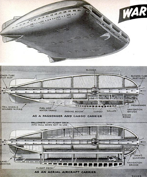 tumblr lcjrv7awmK1qzsgg9o1 500 Weirdcraft wtf Weird Technology interesting aviation aircraft