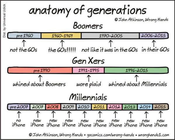 generations.jpg (48 KB)