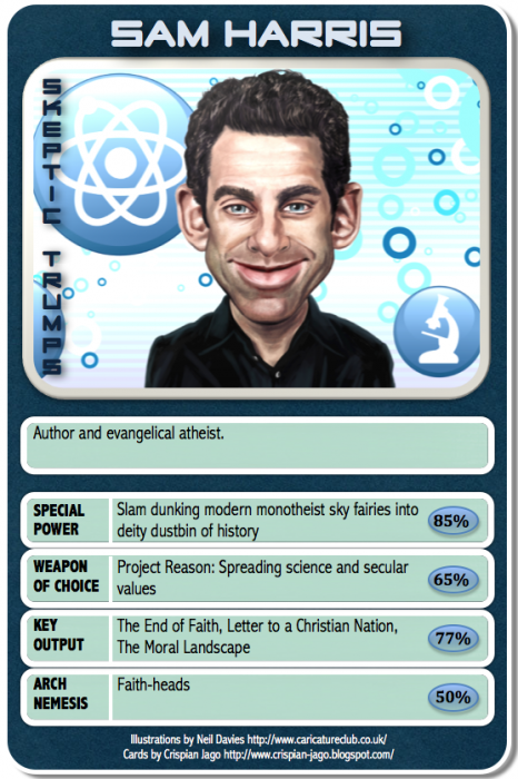 card 025 Sam Harris 466x700 Skeptic Trumps   IV Science! CCG