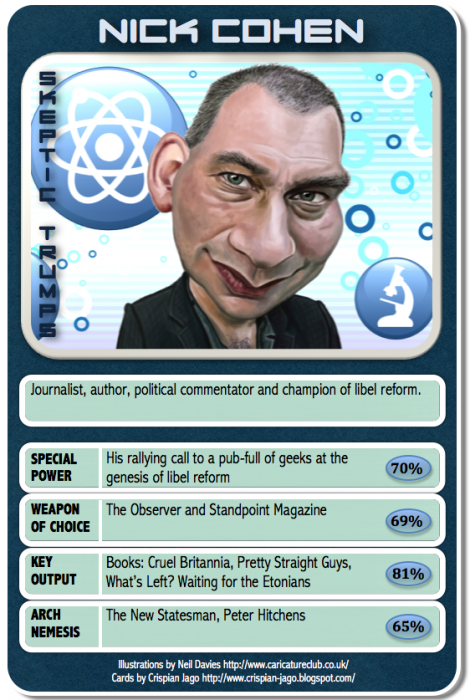 card 035 Nick Cohen 470x700 Skeptic Trumps   V Science! Humor CCG