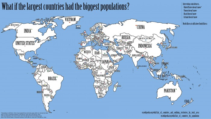 c6Agr 700x394 What if the largest countries had the biggest populations ?