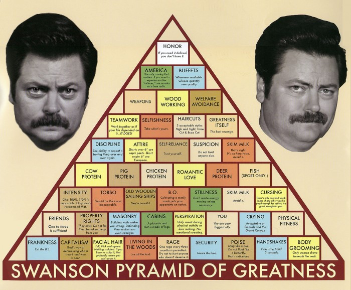 park recs pyramid 1500 700x578 Ron Swanson Pyramid of Greatness
