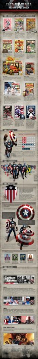 captain-america-infographic-large.jpg (1 MB)