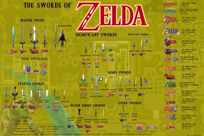 zelda-swords-half.jpg (808 KB)