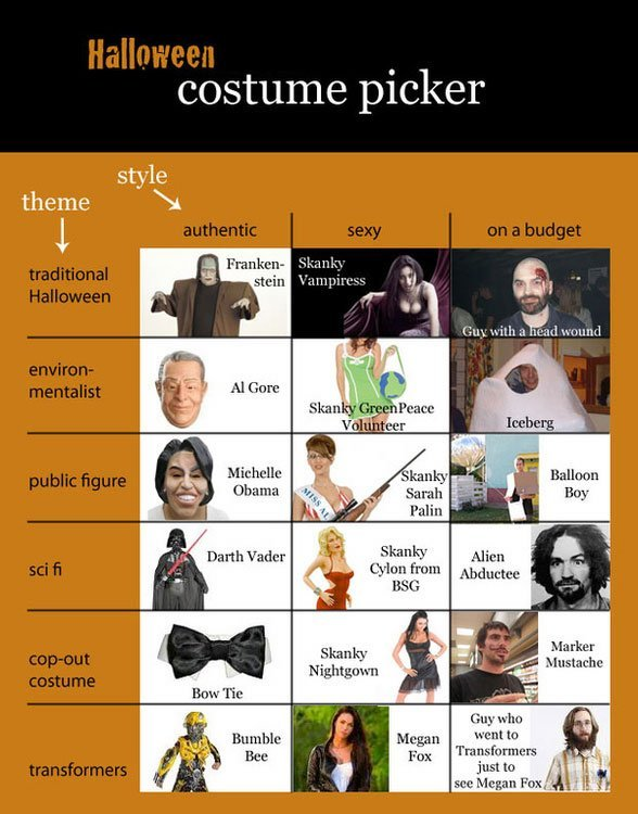 costumepicker Halloween costume picker