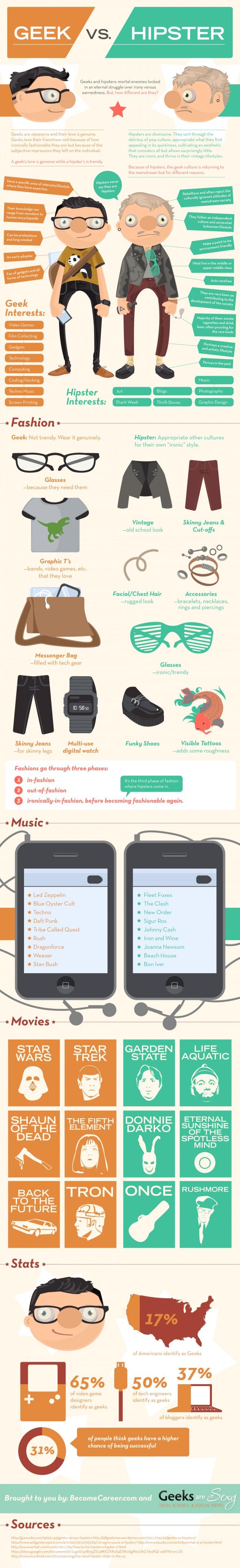 geek-vs-hipster.jpg (2 MB)