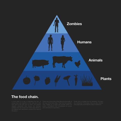 foodchain.jpg (59 KB)