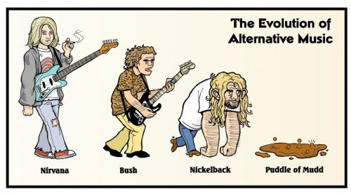 Evolution of Alternative Music.jpg (236 KB)