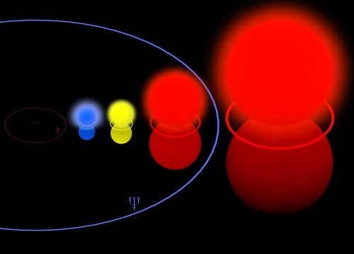 Rho_Cassiopeiae_Sol_VY_Canis_Majoris.jpg (74 KB)